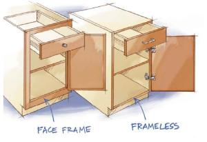frame and frameless cabinets